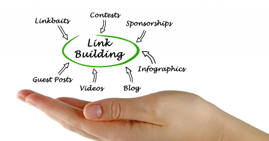 Links Building